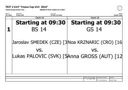 Trnava Cup 2016 Order of Play