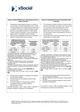Tabela Prowizji Dostawcy.