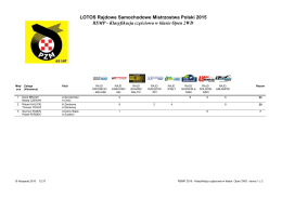 RSMP - Klasyfikacja częściowa w klasie Open 2WD LOTOS