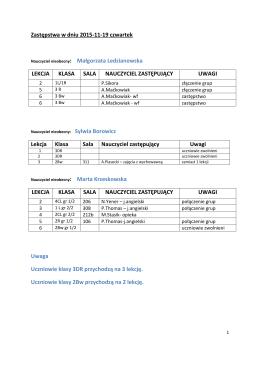 Zastępstwa w dniu 2015-11-19 czwartek Nauczyciel nieobecny