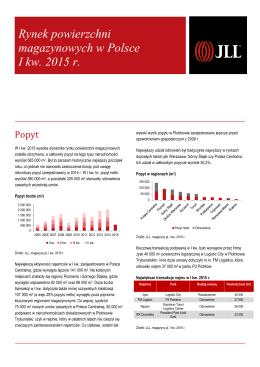 Rynek powierzchni magazynowych w Polsce I kw. 2015 r.
