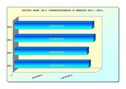AKTYWA SKOK 2013po zmienie 2012