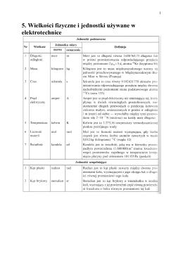 5. Wielkości fizyczne i jednostki używane w elektrotechnice