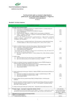 Taryfa prowizji i opłat za czynności i usługi bankowe pobieranych