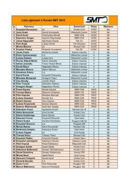 Lista zgłoszeń 6 Runda SMT 2015