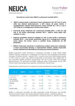 Dynamiczny wzrost zysku NEUCA w pierwszym kwartale 2015 r
