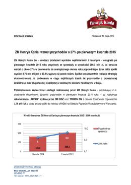 2015-05-15 ZM Henryk Kania wyniki finansowe po pierwszym