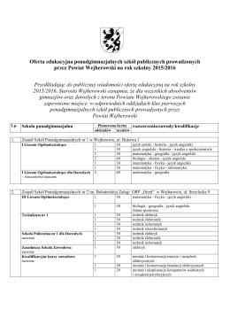 Oferta edukacyjna szkół publicznych prowadzonych przez Powiat