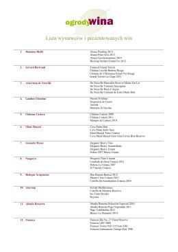Lista wystawców i prezentowanych win