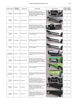 Oferta orurowań do samochodów Jeep i Fiat