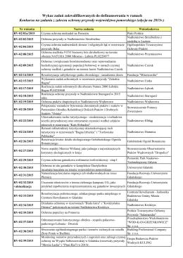 Wykaz zadań, którym przyznano dofinansowania ze środków WFOŚ