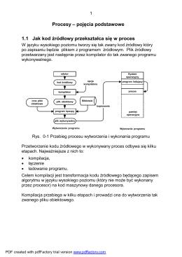 pojęcia podstawowe 1.1 Jak kod źródłowy przekształca się w proces