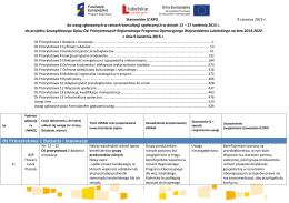 Stanowisko IZ do uwag zgłoszonych w trakcie konsultacji