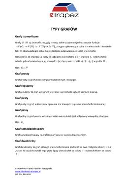 Wzory na grafy - Akademia eTrapez