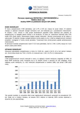 PZPM info_PTW_2015_03 - Polski Związek Przemysłu