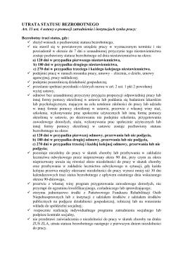 utrata-statusu-bezrobotnego - format