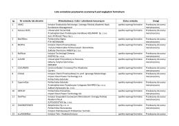 Lista wniosków pozytywnie ocenionych pod względem formalnym