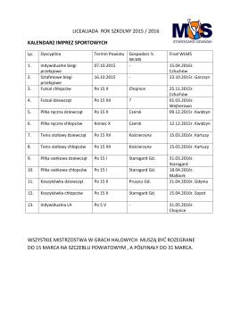 Kalendarz imprez sportowych na rok 2015/2016 – Gospodarze
