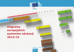 Struktury europejskich systemów edukacji 2014/15