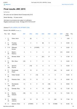 Final results JWC 2015
