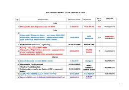 Kalendarz imprez/zawodów na rok 2015.