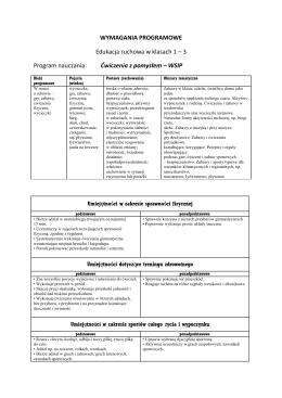 WYMAGANIA PROGRAMOWE Edukacja ruchowa w klasach 1 – 3