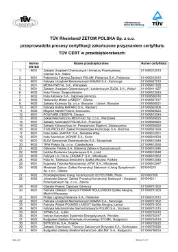lista firm które uzyskali certyfikat poprzez