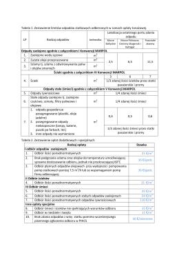 Opłaty i limity od 1 lutego 2016