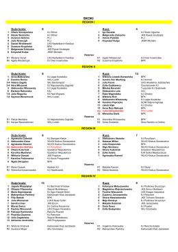 Lista zakwalifikowanych zawodników akt.01.07.2015