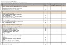Załącznik nr 1 - formularz cenowy zmodyfikowany w dniu 12.10.2015