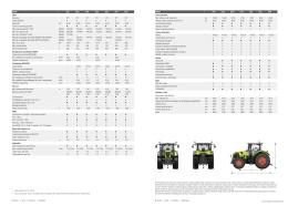 Dane techniczne AXION 870-800