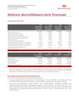 Wybrane dane finansowe_skonsolidowane 30.06.2015