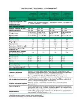 Dane techniczne Neutralizatory oparow FRIDURIT
