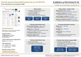 Cennik serwisu KarierawFinansach.pl na rok 2015/16