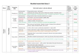 Rozkład materiału_KLASA I_ z odnośnikami do podstawy