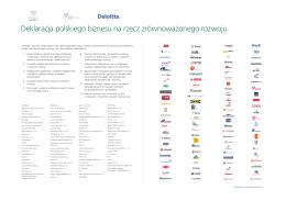 Deklaracja polskiego biznesu na rzecz zrównoważonego