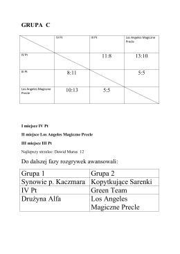 Grupa 1 Grupa 2 Synowie p. Kaczmara Kopytkujące Sarenki IV Pt