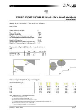 Tabela rozmieszczenia opraw