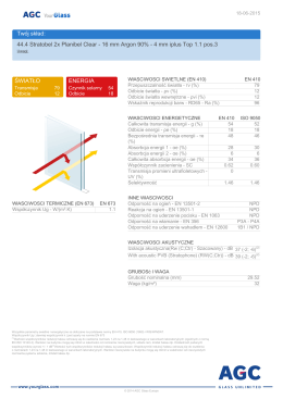 Twój skład: 44.4 Stratobel 2x Planibel Clear - 16 mm Argon 90%