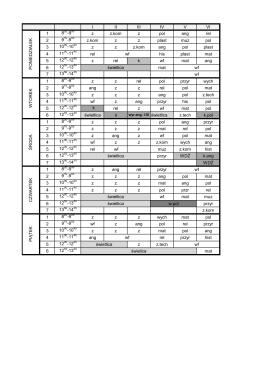 Plan lekcji 2015/16