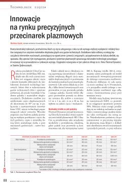 Innowacje na rynku precyzyjnych przecinarek plazmowych