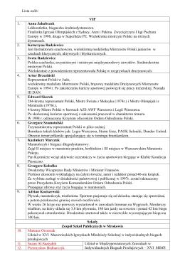 Lista osób nagradzanych na Gali Sportu w Gminie Lesznowola