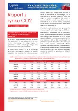 Raport z rynku CO2 październik 2015