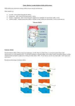Budowa i zasada działania silnika elektrycznego. Silnik elektryczny