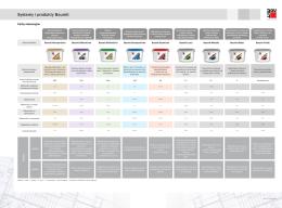 Systemy i produkty Baumit