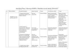 Koncepcja Pracy i Rozwoju SOSW