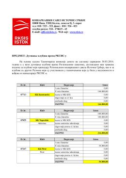 КОШАРКАШКИ САВЕЗ ИСТОЧНЕ СРБИЈЕ 18000