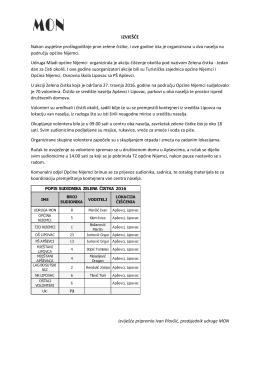Izvješće sa Zelene čistke 2016