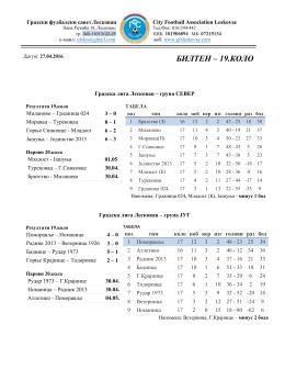 билтен – 19.коло - Градски фудбалски савез ЛЕСКОВАЦ