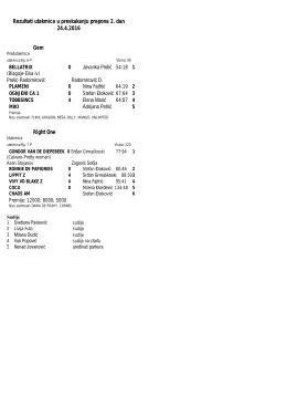 Rezultati utakmica u preskakanju prepona 2. dan 24.4.2016 Gem